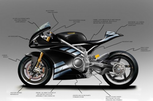 Key features of the new Norton