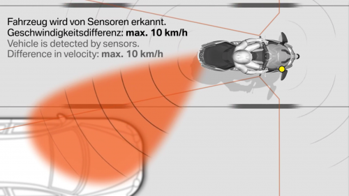 The BMW Side View Assist has four sensors